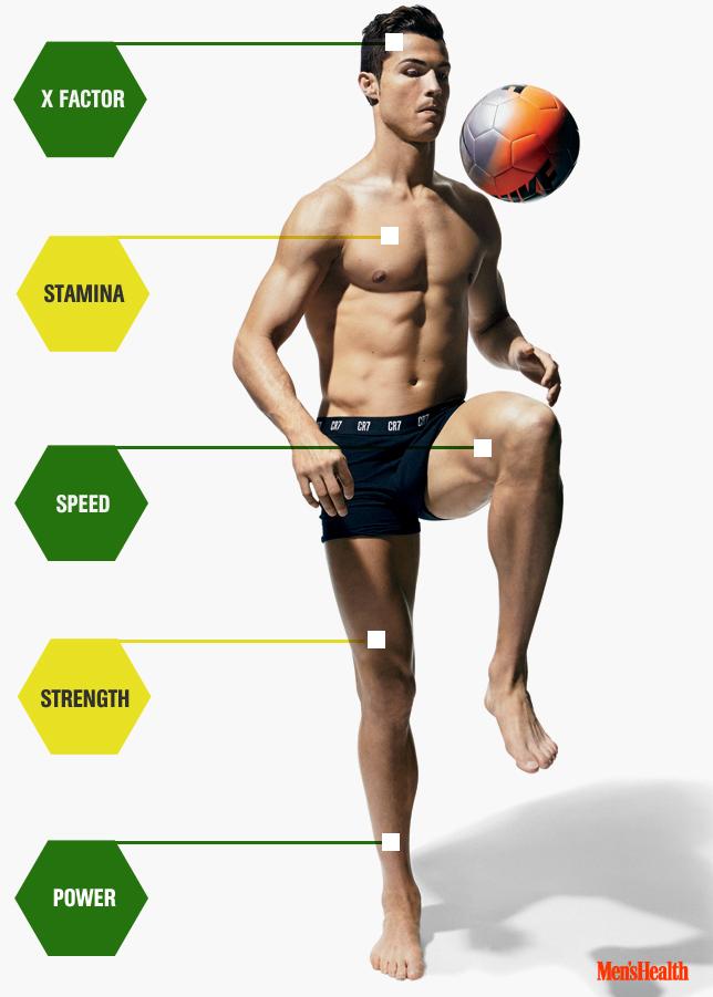 Cristiano Ronaldo_Fittest man