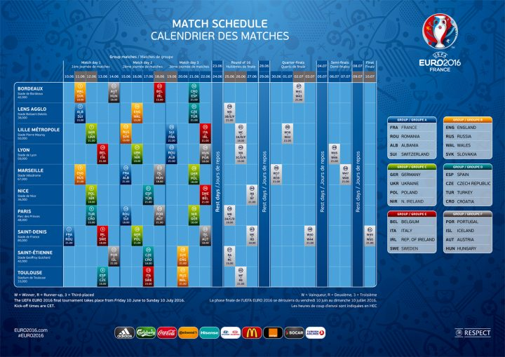 UEFA EURO 2016 match schedule