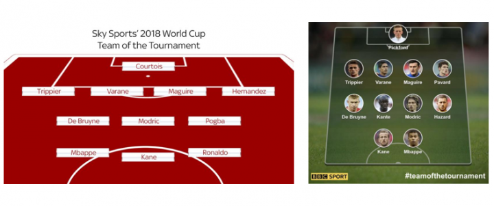 KDB_World Cup3